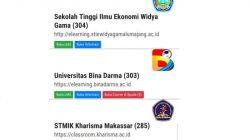 Tangkapan Layar PTS Melaksanakan SPADA Indonesia Termasuk UBD Palembang